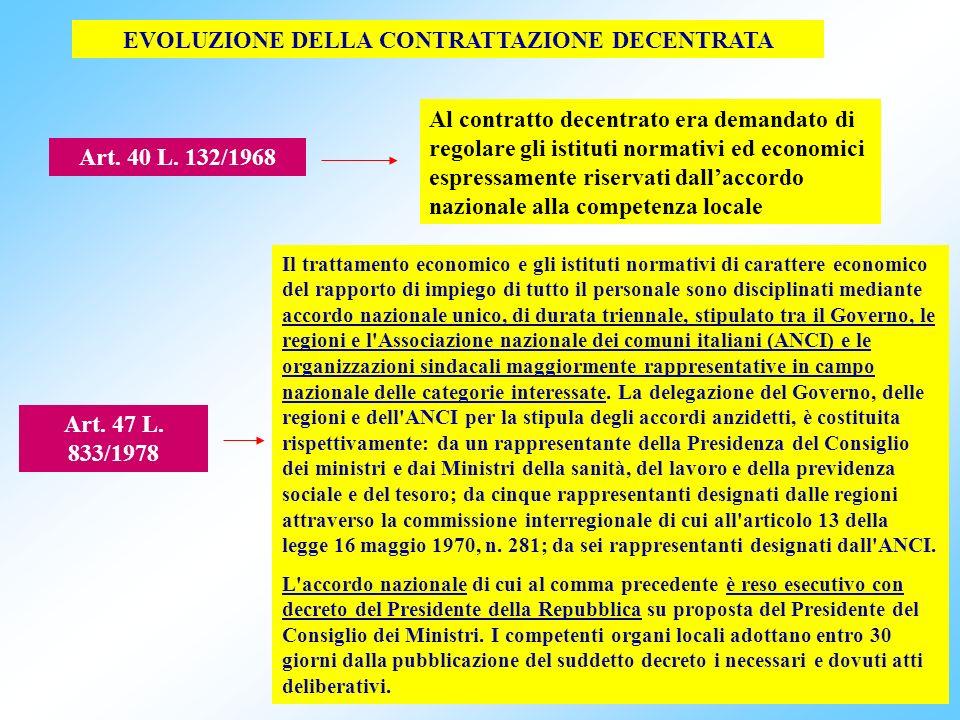24 Possibili conseguenze del nuovo modello proposto A) Ritorno della contrattazione in mano a soggetti politici C) Soppressione Aran B) Venir meno di