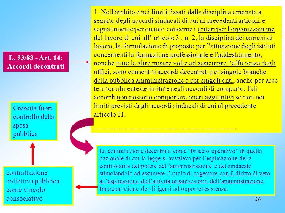 25 Art. 40 L. 132/1968 Al contratto decentrato era demandato di regolare gli istituti normativi ed economici espressamente riservati dallaccordo nazio