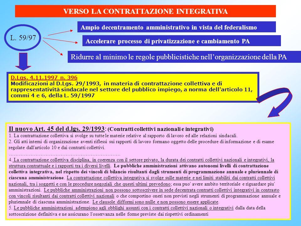 29 La contrattazione decentrata nella stagione contrattuale 1994-1997 CCNL 1.9.1995 comparto (artt. 3-12) e CCNL 5.12.1996 aree dirigenziali (artt. 3-
