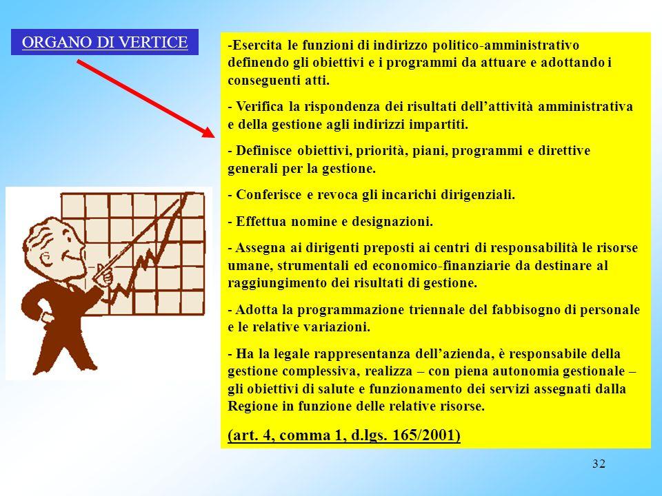 31 Art. 10 D.Lgs. 29/93 (come sostituito dal d.lgs. 80/1998) – oggi art. 9 d.lgs. 165/2001 Partecipazione sindacale 1. I contratti collettivi nazional