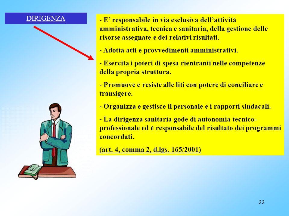 32 ORGANO DI VERTICE -Esercita le funzioni di indirizzo politico-amministrativo definendo gli obiettivi e i programmi da attuare e adottando i consegu