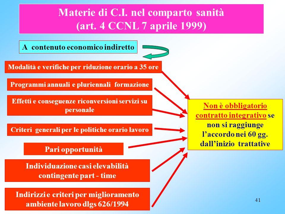 40 Criteri generali della produttività collettiva ed individuale Criteri generali per ripartizione risorse derivanti da: A contenuto economico diretto