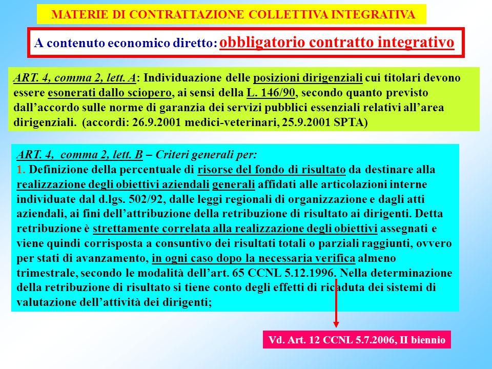 42 CCNL 3.11.2005, Art. 4: Contrattazione collettiva integrativa aree dirigenziali 1. Materie riferite al rapporto tra la parte pubblica e quella sind