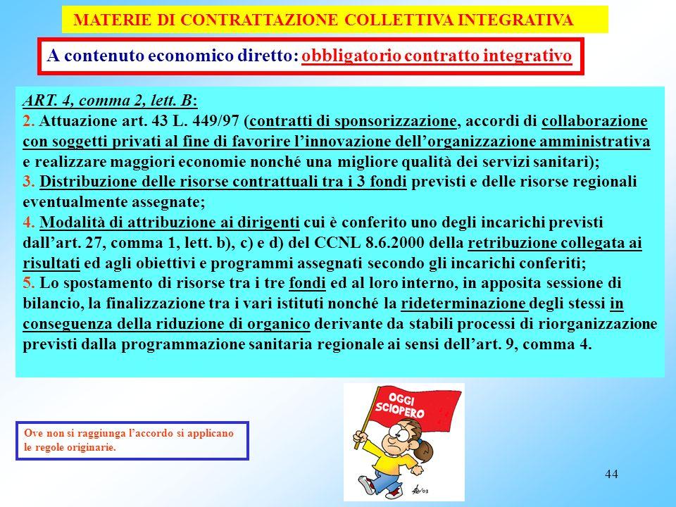 43 MATERIE DI CONTRATTAZIONE COLLETTIVA INTEGRATIVA ART. 4, comma 2, lett. A: Individuazione delle posizioni dirigenziali cui titolari devono essere e