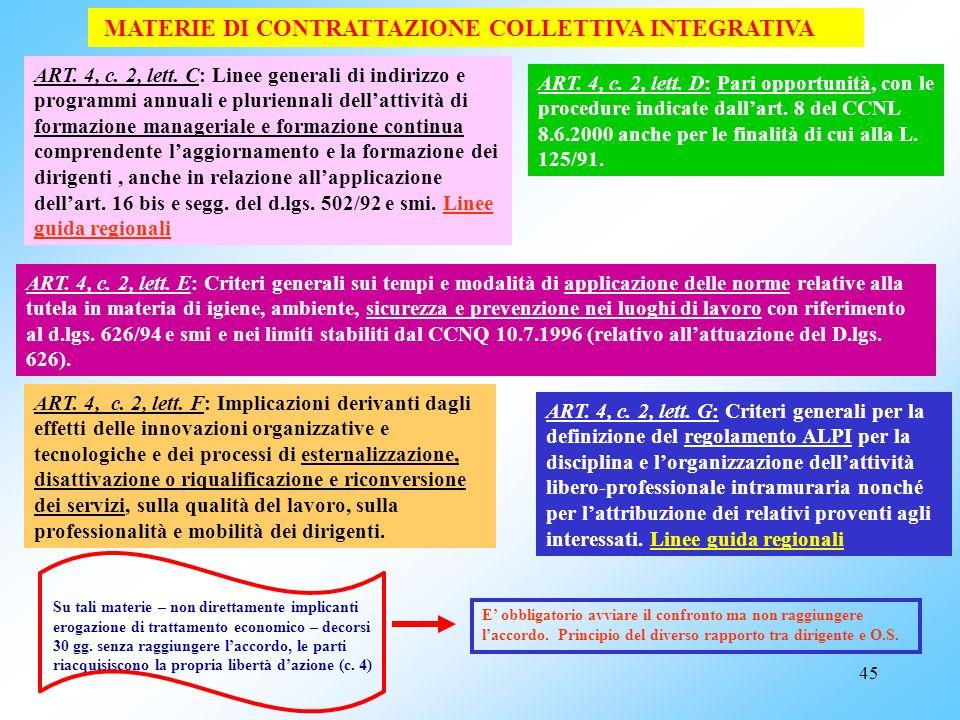 44 MATERIE DI CONTRATTAZIONE COLLETTIVA INTEGRATIVA ART. 4, comma 2, lett. B: 2. Attuazione art. 43 L. 449/97 (contratti di sponsorizzazione, accordi