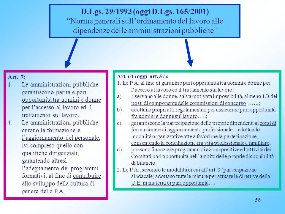 57 Legge 125/1991 Azioni positive per la realizzazione della parità uomo-donna nel lavoro Eliminare le disparità di trattamento nella formazione scola
