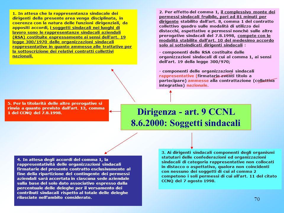 69 Obiettivi del CCNL 3 novembre 2005 Consolidamento del sistema delle relazioni sindacali (artt. da 3 a 9) Riscritti: art. 4 Contrattazione collettiv