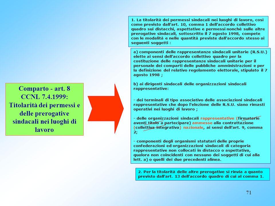 70 Dirigenza - art. 9 CCNL 8.6.2000: Soggetti sindacali 1. In attesa che la rappresentanza sindacale dei dirigenti della presente area venga disciplin
