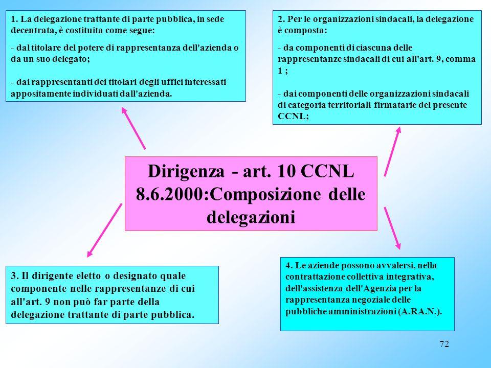 71 Comparto - art. 8 CCNL 7.4.1999: Titolarità dei permessi e delle prerogative sindacali nei luoghi di lavoro 1. La titolarità dei permessi sindacali