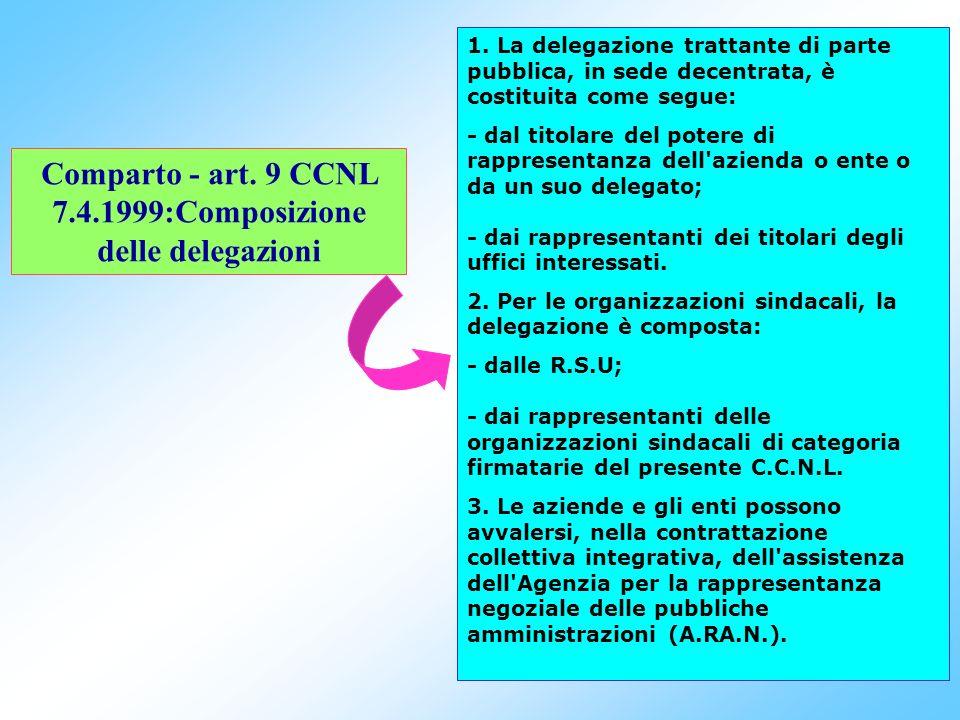 72 Dirigenza - art. 10 CCNL 8.6.2000:Composizione delle delegazioni 1. La delegazione trattante di parte pubblica, in sede decentrata, è costituita co