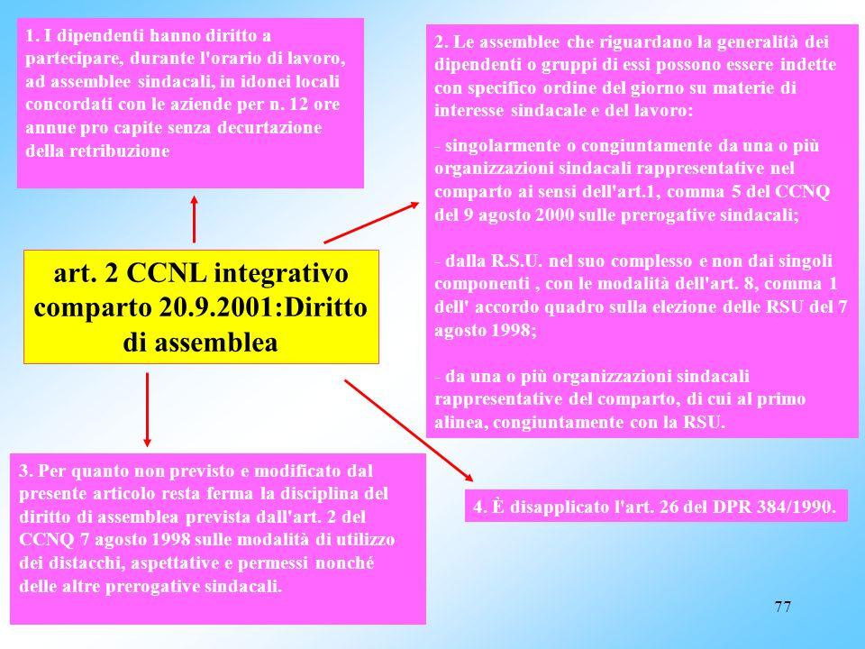 76 art. 2 CCNL integrativo dirigenza 10.2.2004: Diritto di assemblea 1. I dirigenti hanno diritto a partecipare, durante l'orario di lavoro, ad assemb