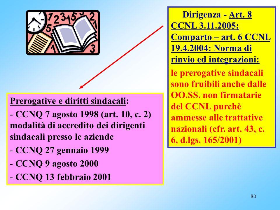 79 Dirigenza - art. 4 CCNL integrativo 10.2.2004: 1. I dirigenti in attività o in quiescenza possono farsi rappresentare dai sindacati ammessi alle tr