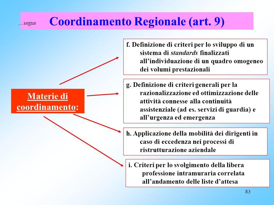 82 e. Definizione criteri di valutazione dei dirigenti Coordinamento Regionale (art. 9) Materie di coordinamento comma 1: a. Utilizzo delle risorse (a
