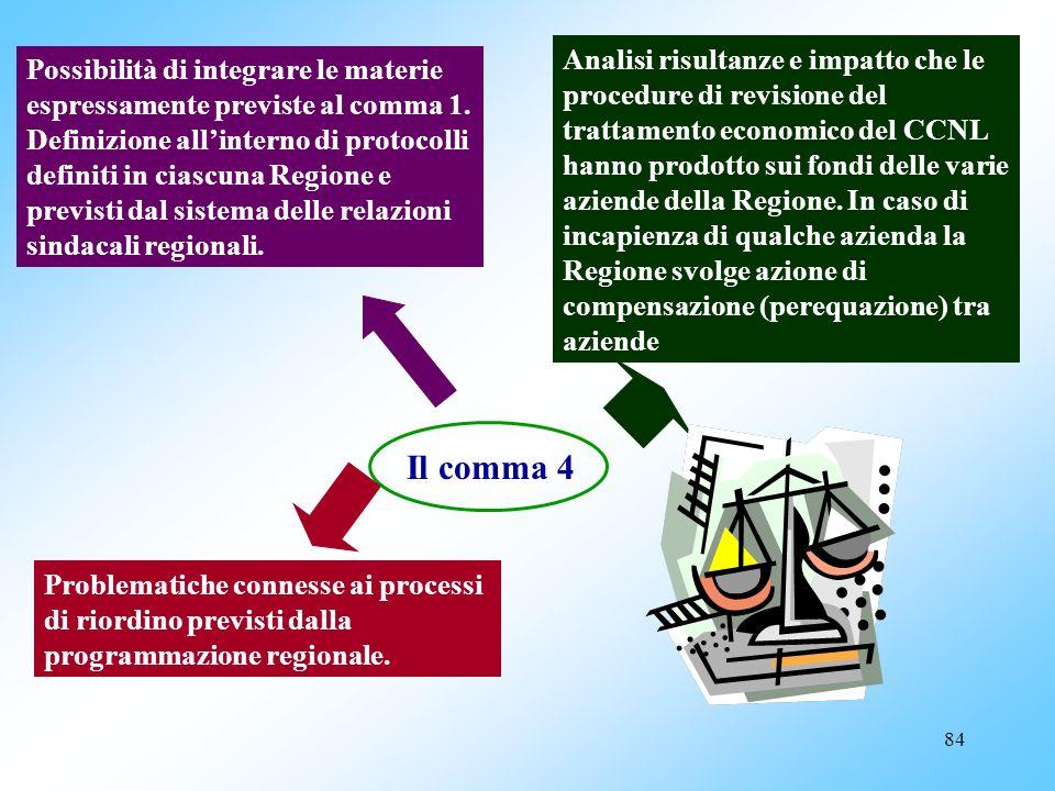83 Coordinamento Regionale (art. 9) …segue Materie di coordinamento: f. Definizione di criteri per lo sviluppo di un sistema di standards finalizzati