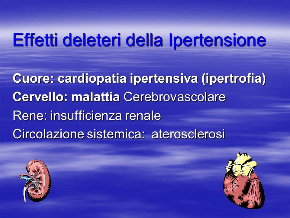 Effetti deleteri della Ipertensione Cuore: cardiopatia ipertensiva (ipertrofia) Cervello: malattia Cerebrovascolare Rene: insufficienza renale Circola