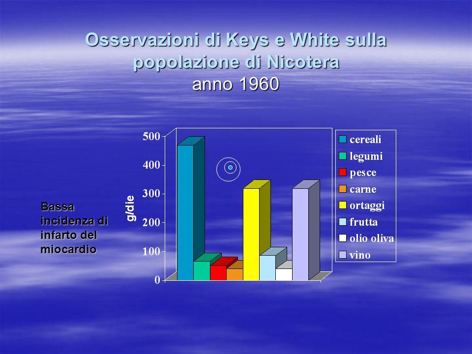 Osservazioni di Keys e White sulla popolazione di Nicotera anno 1960 Bassa incidenza di infarto del miocardio