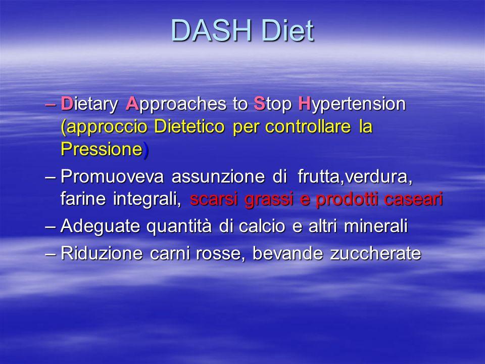 DASH Diet –Dietary Approaches to Stop Hypertension (approccio Dietetico per controllare la Pressione) –Promuoveva assunzione di frutta,verdura, farine