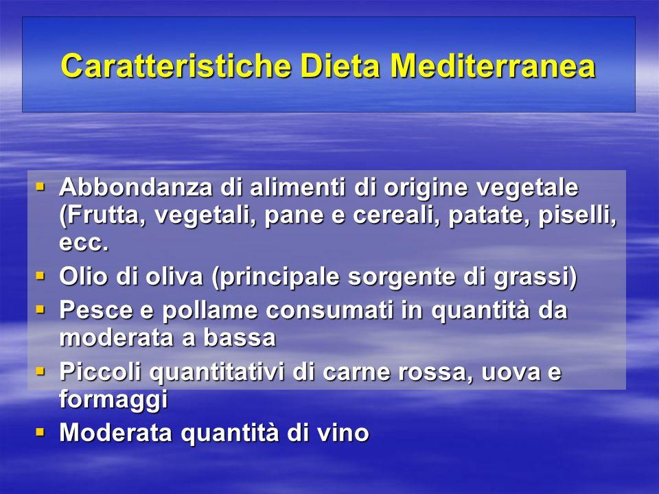 Abbondanza di alimenti di origine vegetale (Frutta, vegetali, pane e cereali, patate, piselli, ecc. Abbondanza di alimenti di origine vegetale (Frutta