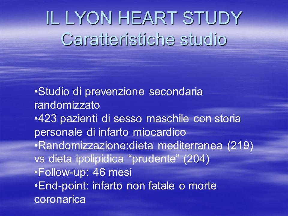 IL LYON HEART STUDY Caratteristiche studio Studio di prevenzione secondaria randomizzato 423 pazienti di sesso maschile con storia personale di infart