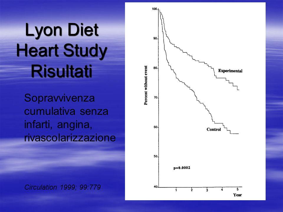 Lyon Diet Heart Study Risultati Sopravvivenza cumulativa senza infarti, angina, rivascolarizzazione Circulation 1999; 99:779