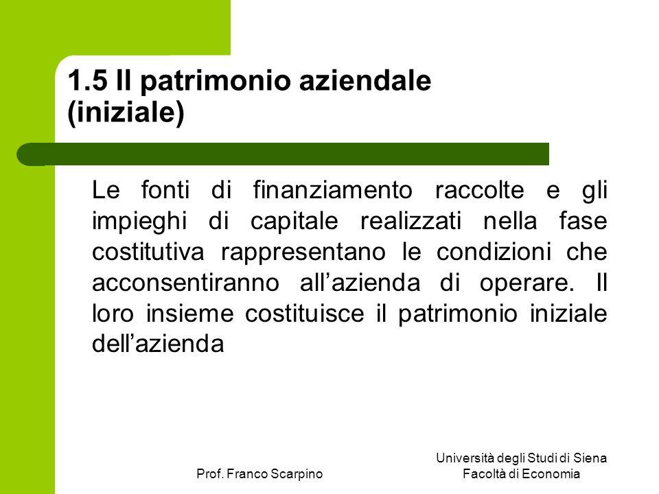 Prof. Franco Scarpino Università degli Studi di Siena Facoltà di Economia 1.5 Il patrimonio aziendale (iniziale) Le fonti di finanziamento raccolte e