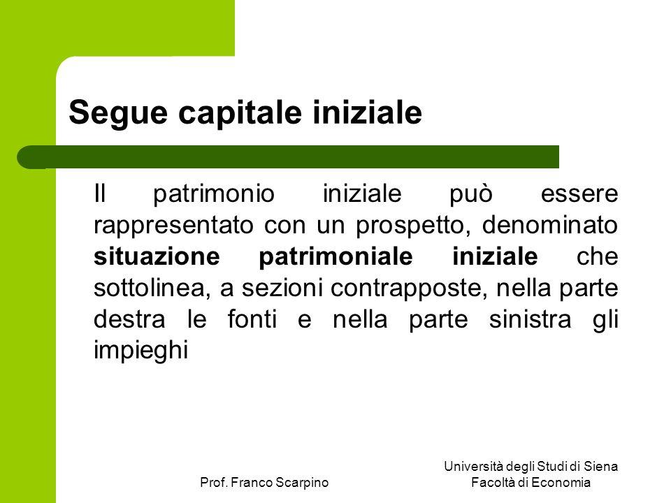 Prof. Franco Scarpino Università degli Studi di Siena Facoltà di Economia Segue capitale iniziale Il patrimonio iniziale può essere rappresentato con