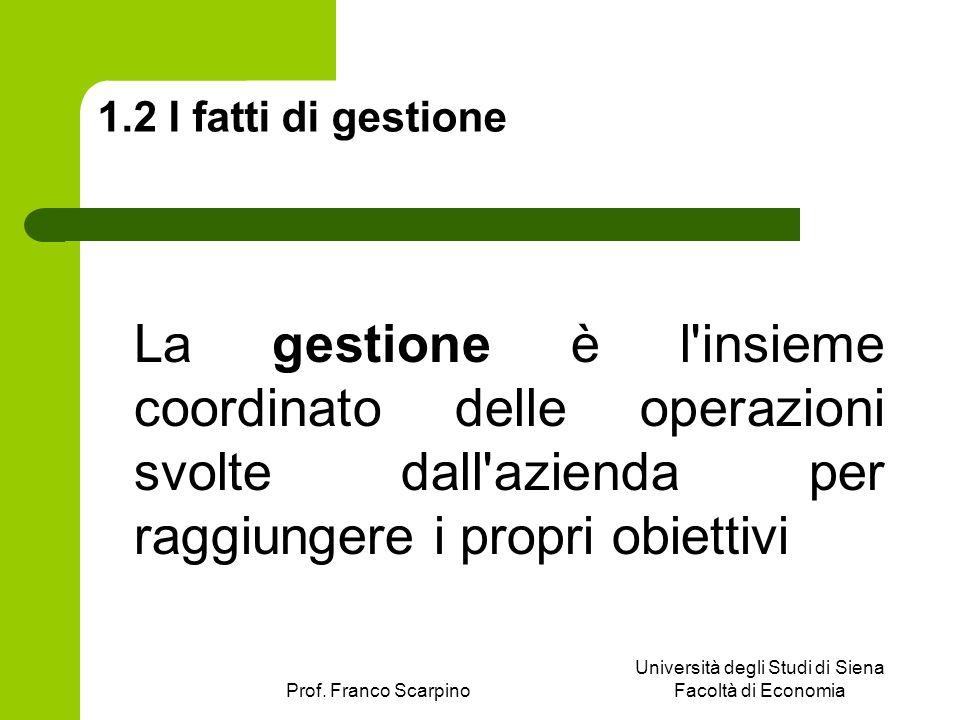 Prof. Franco Scarpino Università degli Studi di Siena Facoltà di Economia 1.2 I fatti di gestione La gestione è l'insieme coordinato delle operazioni