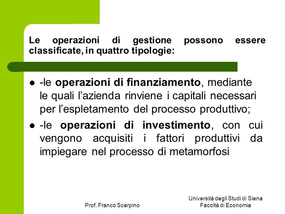 Prof. Franco Scarpino Università degli Studi di Siena Facoltà di Economia Le operazioni di gestione possono essere classificate, in quattro tipologie: