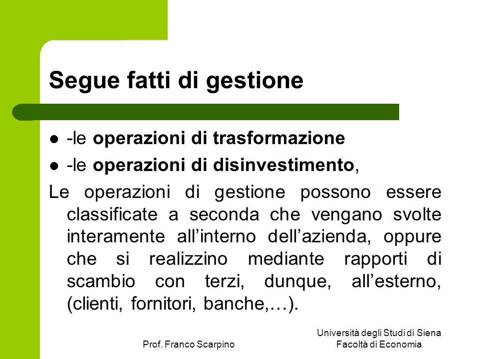 Prof. Franco Scarpino Università degli Studi di Siena Facoltà di Economia Segue fatti di gestione -le operazioni di trasformazione -le operazioni di d