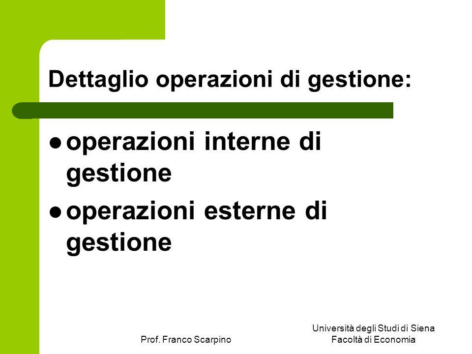 Prof. Franco Scarpino Università degli Studi di Siena Facoltà di Economia Dettaglio operazioni di gestione: operazioni interne di gestione operazioni