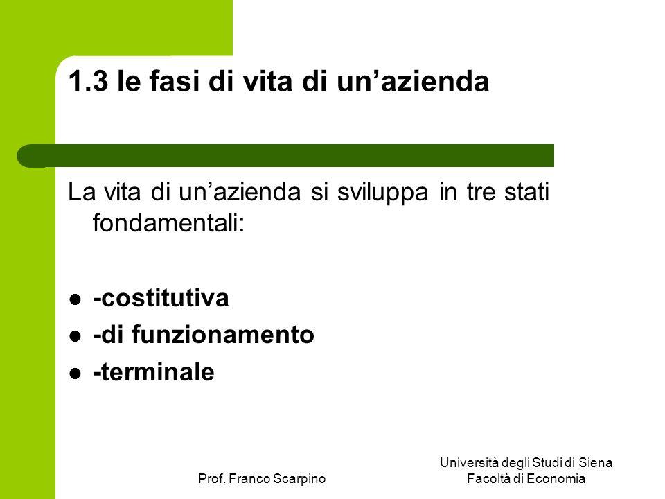 Prof. Franco Scarpino Università degli Studi di Siena Facoltà di Economia 1.3 le fasi di vita di unazienda La vita di unazienda si sviluppa in tre sta