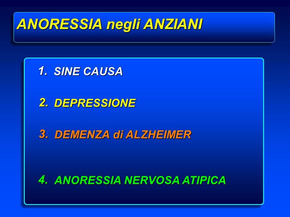 ANORESSIA negli ANZIANI SINE CAUSA 1.DEPRESSIONE 2.