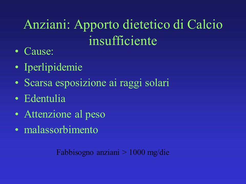 Anziani: Apporto dietetico di Calcio insufficiente Cause: Iperlipidemie Scarsa esposizione ai raggi solari Edentulia Attenzione al peso malassorbimento Fabbisogno anziani > 1000 mg/die