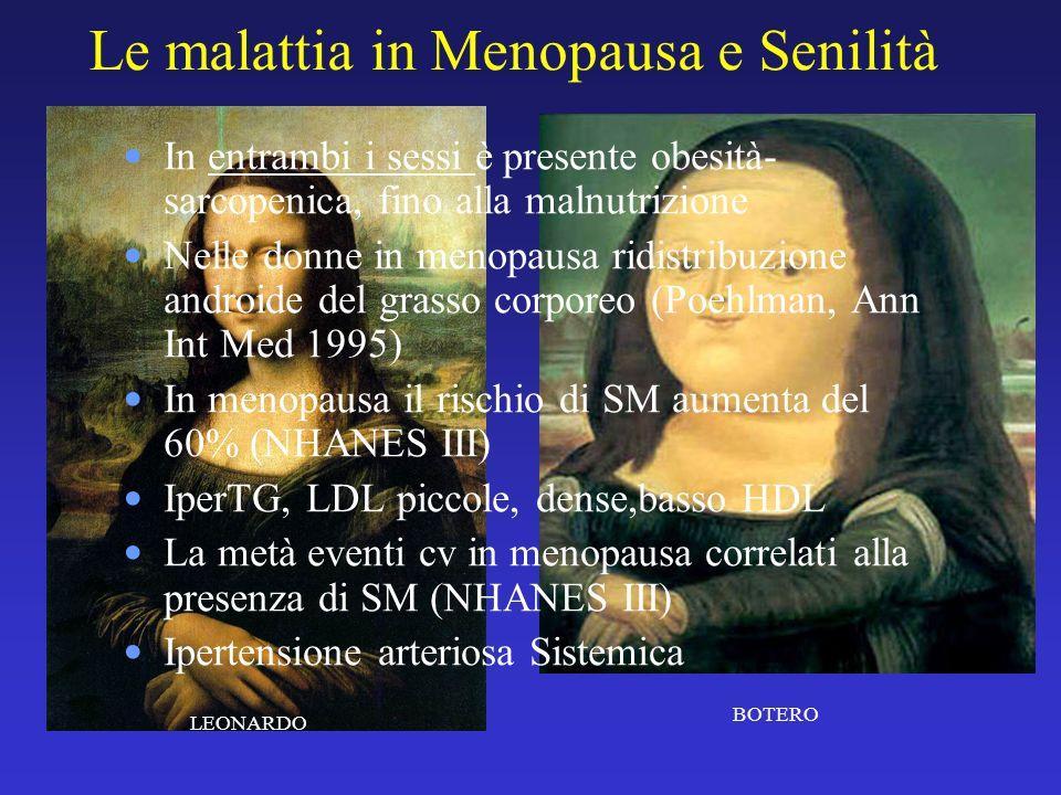 Le malattia in Menopausa e Senilità LEONARDO BOTERO In entrambi i sessi è presente obesità- sarcopenica, fino alla malnutrizione Nelle donne in menopausa ridistribuzione androide del grasso corporeo (Poehlman, Ann Int Med 1995) In menopausa il rischio di SM aumenta del 60% (NHANES III) IperTG, LDL piccole, dense,basso HDL La metà eventi cv in menopausa correlati alla presenza di SM (NHANES III) Ipertensione arteriosa Sistemica
