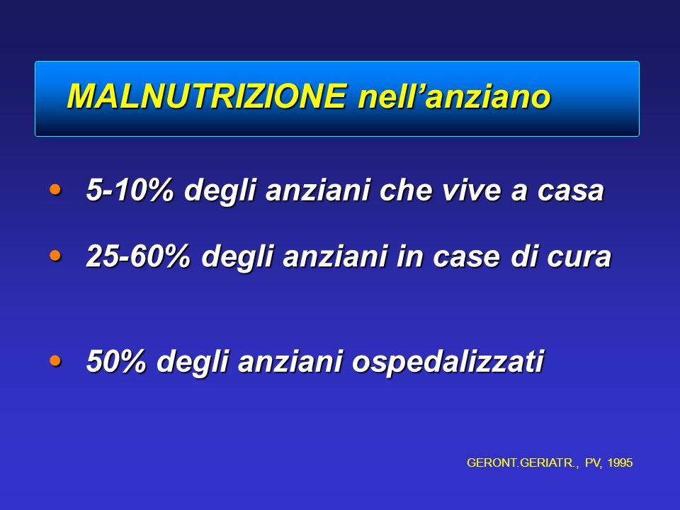 Come garantire il fabbisogno di calcio e vitamina D nellanziani????
