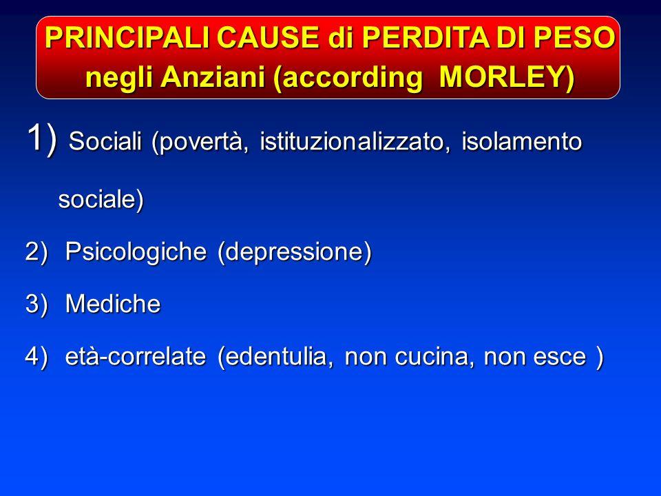 PRINCIPALI CAUSE di PERDITA DI PESO negli Anziani (according MORLEY) 1) Sociali (povertà, istituzionalizzato, isolamento sociale) 2) Psicologiche (depressione) 3) Mediche 4) età-correlate (edentulia, non cucina, non esce )
