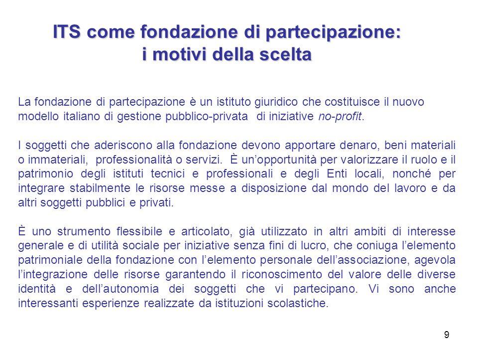 9 ITS come fondazione di partecipazione: i motivi della scelta La fondazione di partecipazione è un istituto giuridico che costituisce il nuovo modello italiano di gestione pubblico-privata di iniziative no-profit.