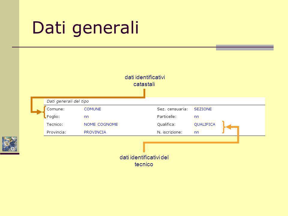 Dati generali dati identificativi del tecnico dati identificativi catastali Dati generali del tipo Comune:COMUNESez.