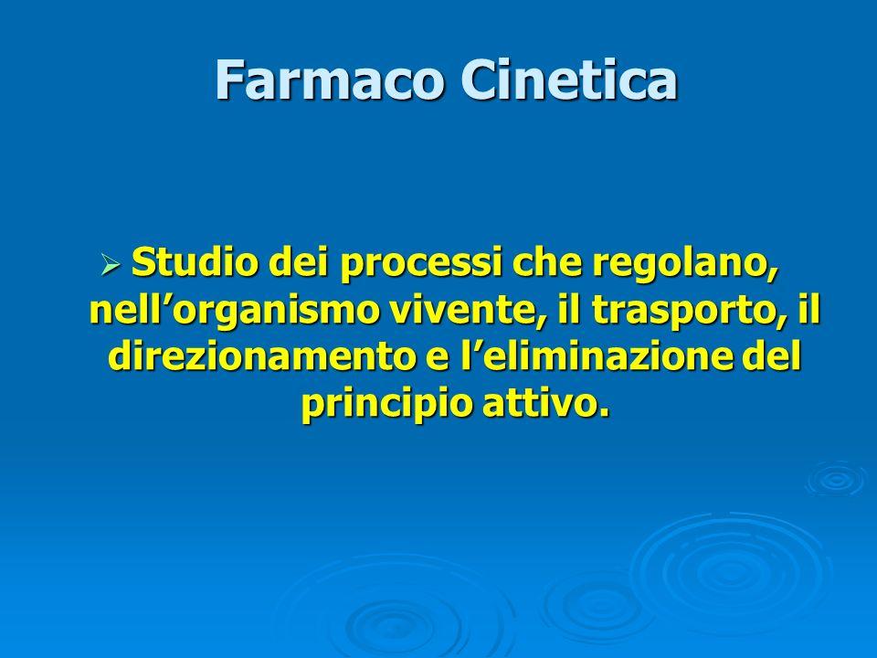 Farmaco Cinetica Farmaco Cinetica Studio dei processi che regolano, nellorganismo vivente, il trasporto, il direzionamento e leliminazione del princip
