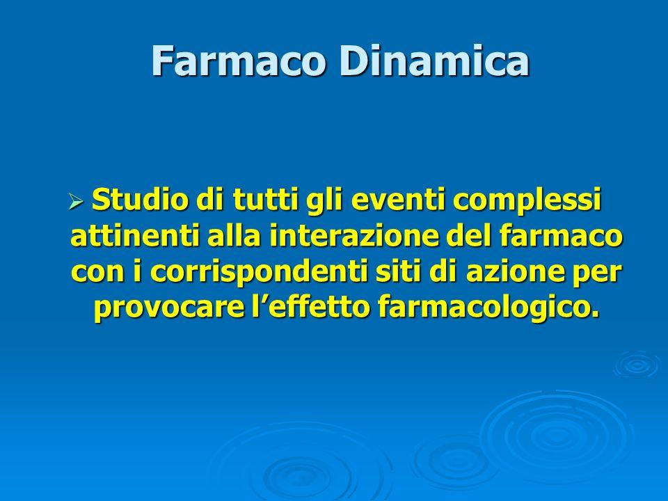 Farmaco Dinamica Farmaco Dinamica Studio di tutti gli eventi complessi attinenti alla interazione del farmaco con i corrispondenti siti di azione per