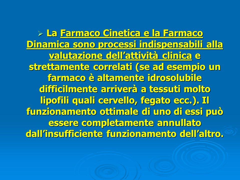 La Farmaco Cinetica e la Farmaco Dinamica sono processi indispensabili alla valutazione dellattività clinica e strettamente correlati (se ad esempio u