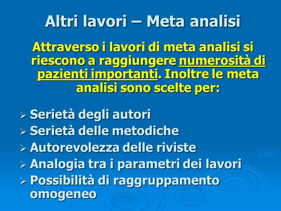 Altri lavori – Meta analisi Altri lavori – Meta analisi Attraverso i lavori di meta analisi si riescono a raggiungere numerosità di pazienti important