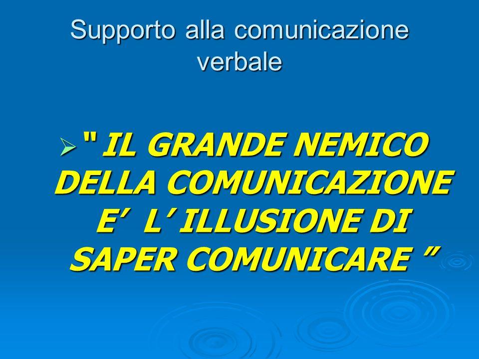 Supporto alla comunicazione verbale IL GRANDE NEMICO DELLA COMUNICAZIONE E L ILLUSIONE DI SAPER COMUNICARE IL GRANDE NEMICO DELLA COMUNICAZIONE E L IL