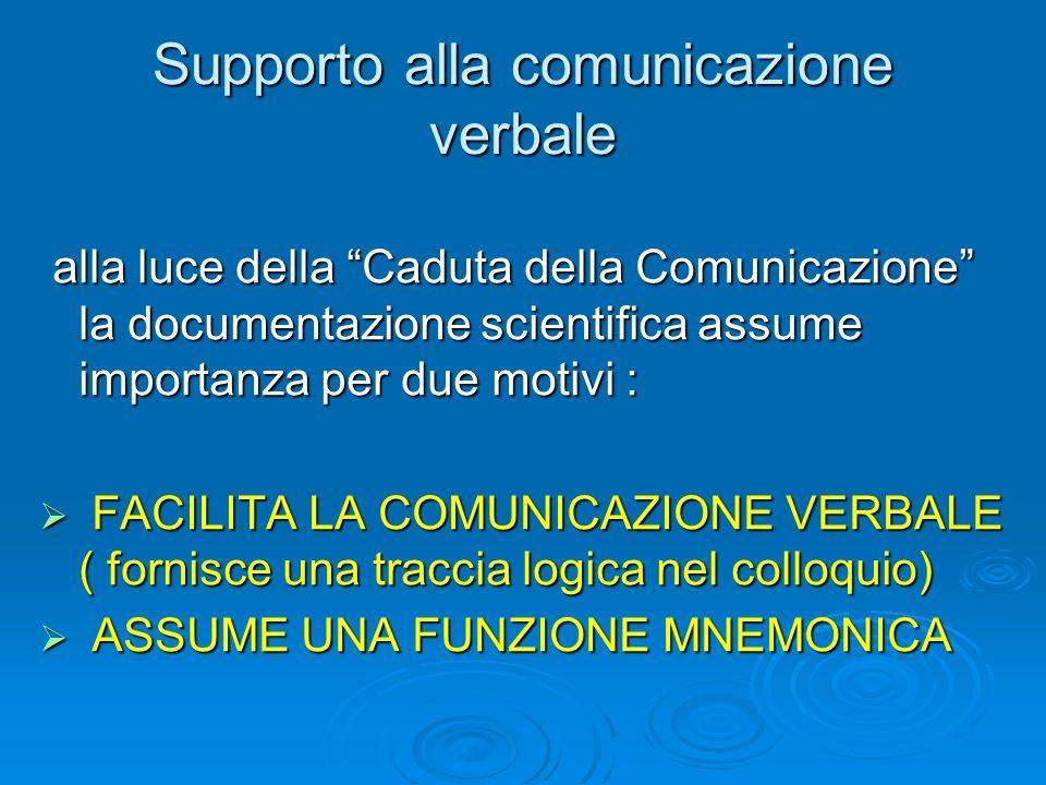 alla luce della Caduta della Comunicazione la documentazione scientifica assume importanza per due motivi : alla luce della Caduta della Comunicazione