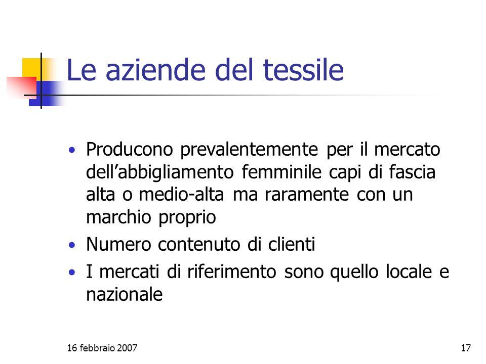 16 febbraio 200717 Le aziende del tessile Producono prevalentemente per il mercato dellabbigliamento femminile capi di fascia alta o medio-alta ma raramente con un marchio proprio Numero contenuto di clienti I mercati di riferimento sono quello locale e nazionale