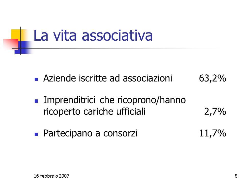 16 febbraio 20078 La vita associativa Aziende iscritte ad associazioni63,2% Imprenditrici che ricoprono/hanno ricoperto cariche ufficiali2,7% Partecipano a consorzi11,7%