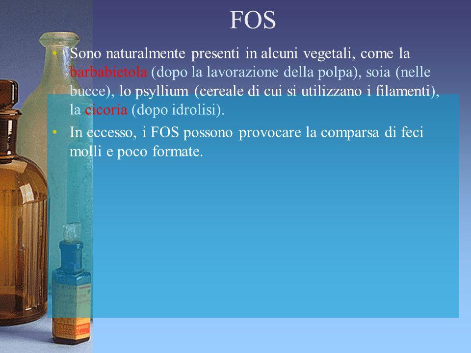 FOS Sono naturalmente presenti in alcuni vegetali, come la barbabietola (dopo la lavorazione della polpa), soia (nelle bucce), lo psyllium (cereale di