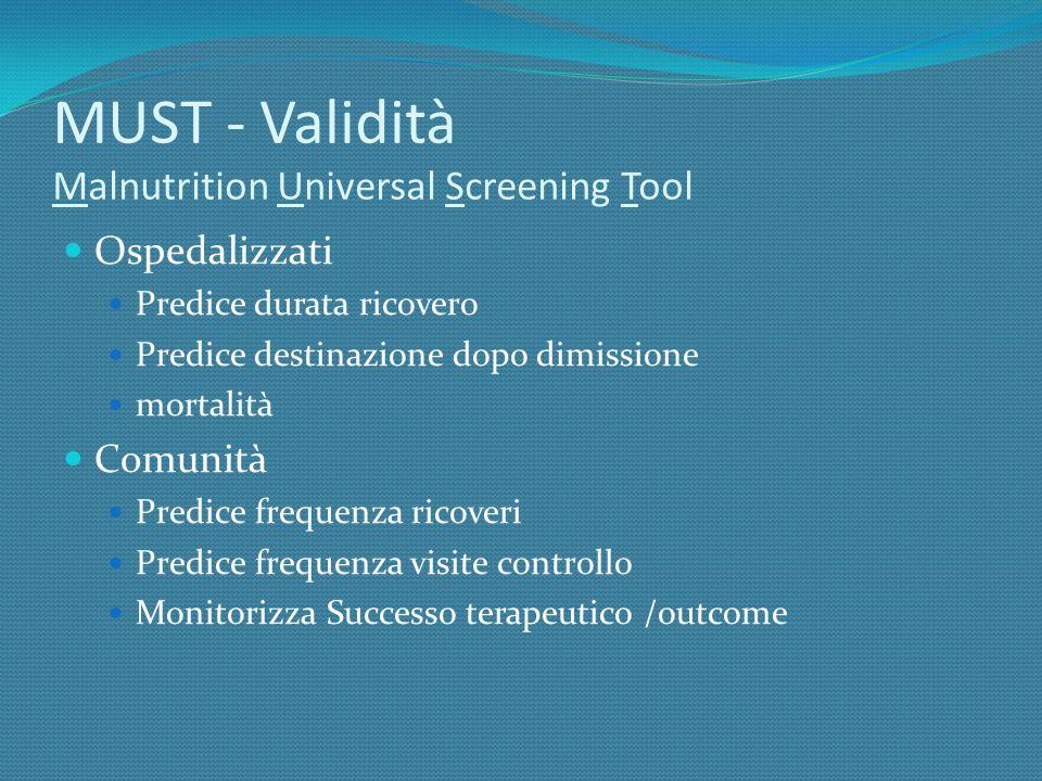 MUST - Validità Malnutrition Universal Screening Tool Ospedalizzati Predice durata ricovero Predice destinazione dopo dimissione mortalità Comunità Pr