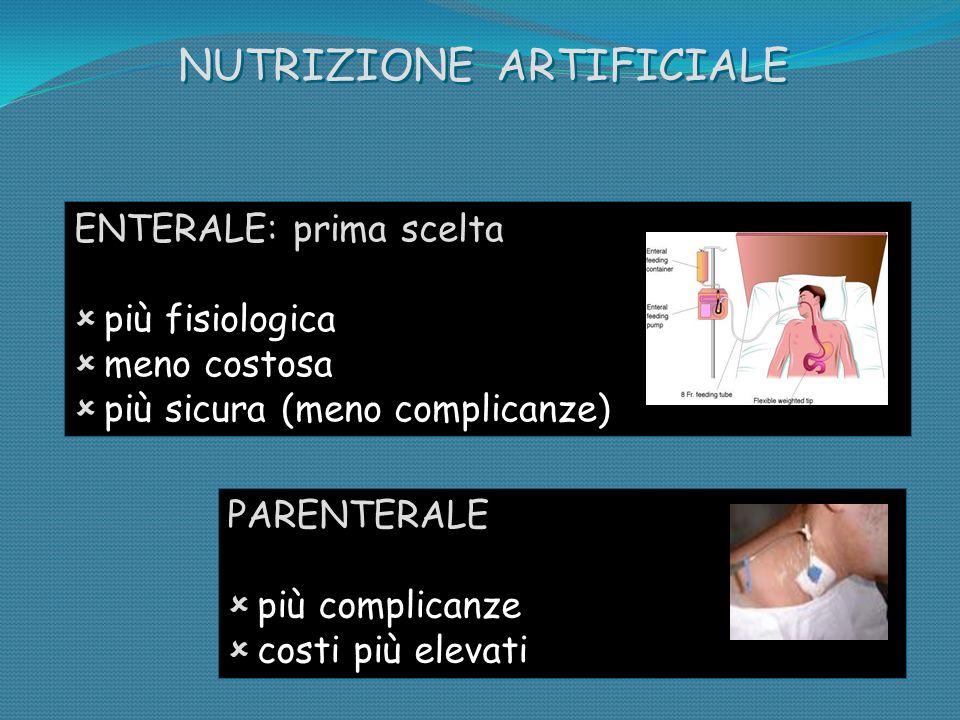 PARENTERALE più complicanze costi più elevati ENTERALE: prima scelta più fisiologica meno costosa più sicura (meno complicanze) NUTRIZIONE ARTIFICIALE