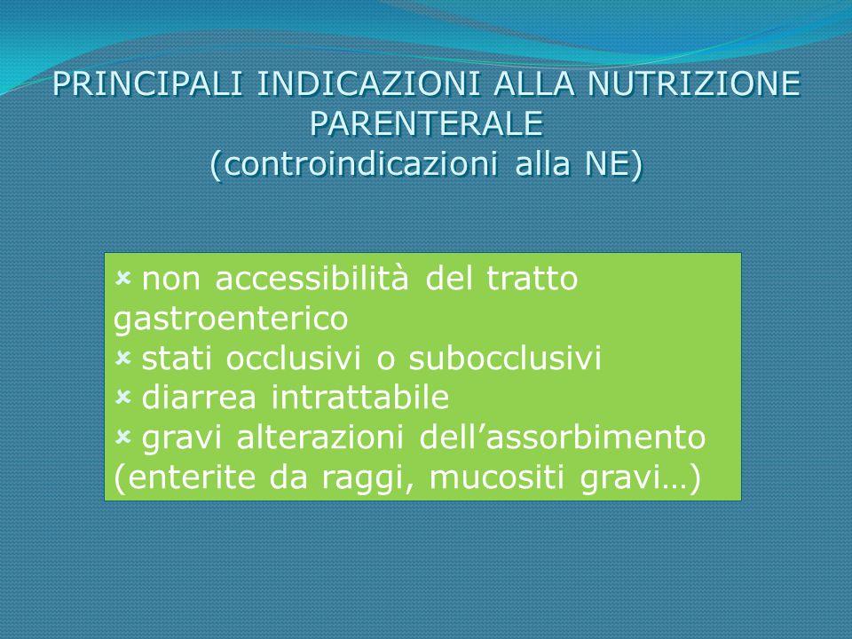 PRINCIPALI INDICAZIONI ALLA NUTRIZIONE PARENTERALE (controindicazioni alla NE) PRINCIPALI INDICAZIONI ALLA NUTRIZIONE PARENTERALE (controindicazioni a